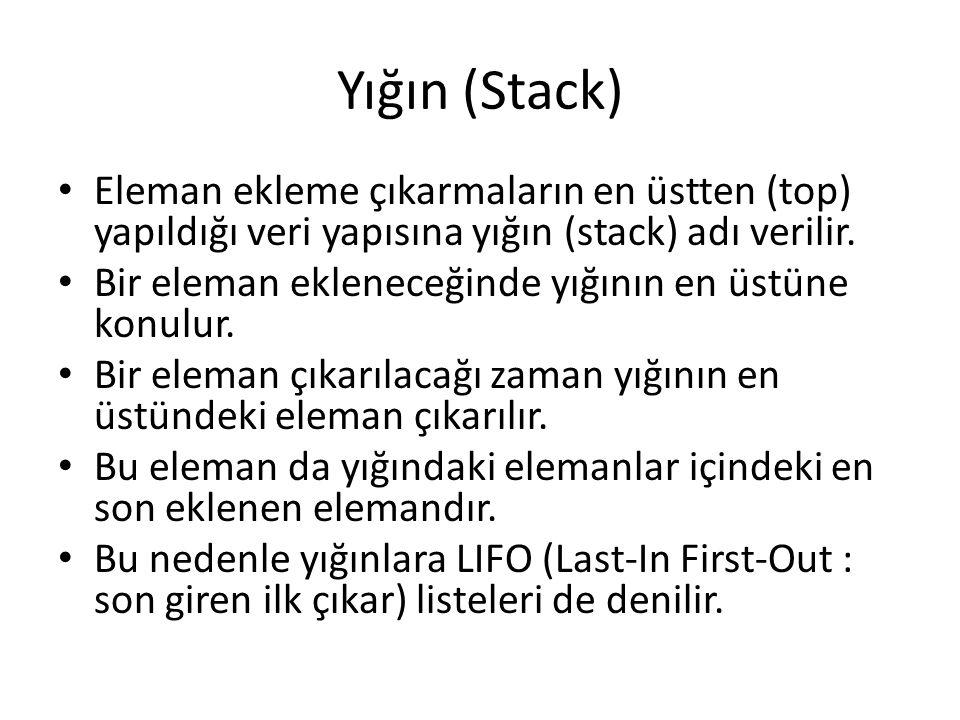 Yığın (Stack) Eleman ekleme çıkarmaların en üstten (top) yapıldığı veri yapısına yığın (stack) adı verilir.