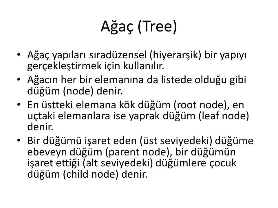 Ağaç (Tree) Ağaç yapıları sıradüzensel (hiyerarşik) bir yapıyı gerçekleştirmek için kullanılır.