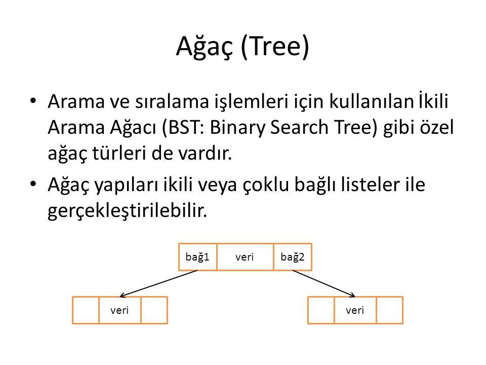 Ağaç (Tree) Arama ve sıralama işlemleri için kullanılan İkili Arama Ağacı (BST: Binary Search Tree) gibi özel ağaç türleri de vardır.