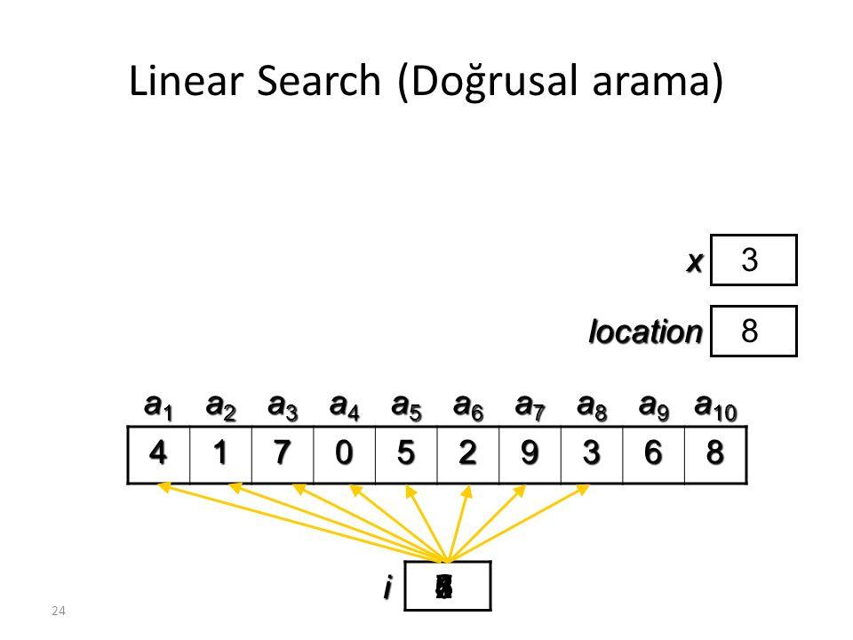 Linear Search (Doğrusal arama)