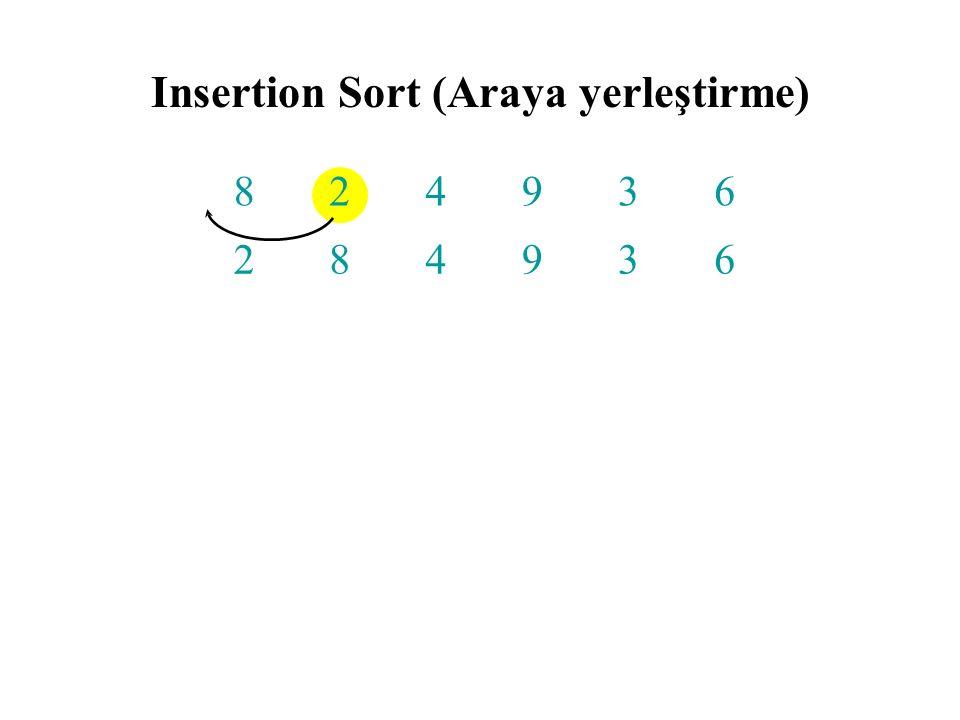 Insertion Sort (Araya yerleştirme)