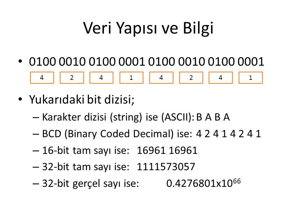 Veri Yapısı ve Bilgi 0100 0010 0100 0001 0100 0010 0100 0001. Yukarıdaki bit dizisi; Karakter dizisi (string) ise (ASCII): B A B A.