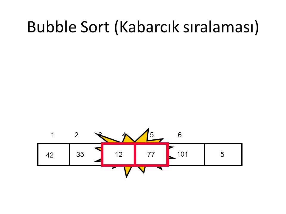 Bubble Sort (Kabarcık sıralaması)