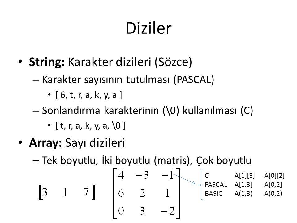 Diziler String: Karakter dizileri (Sözce) Array: Sayı dizileri