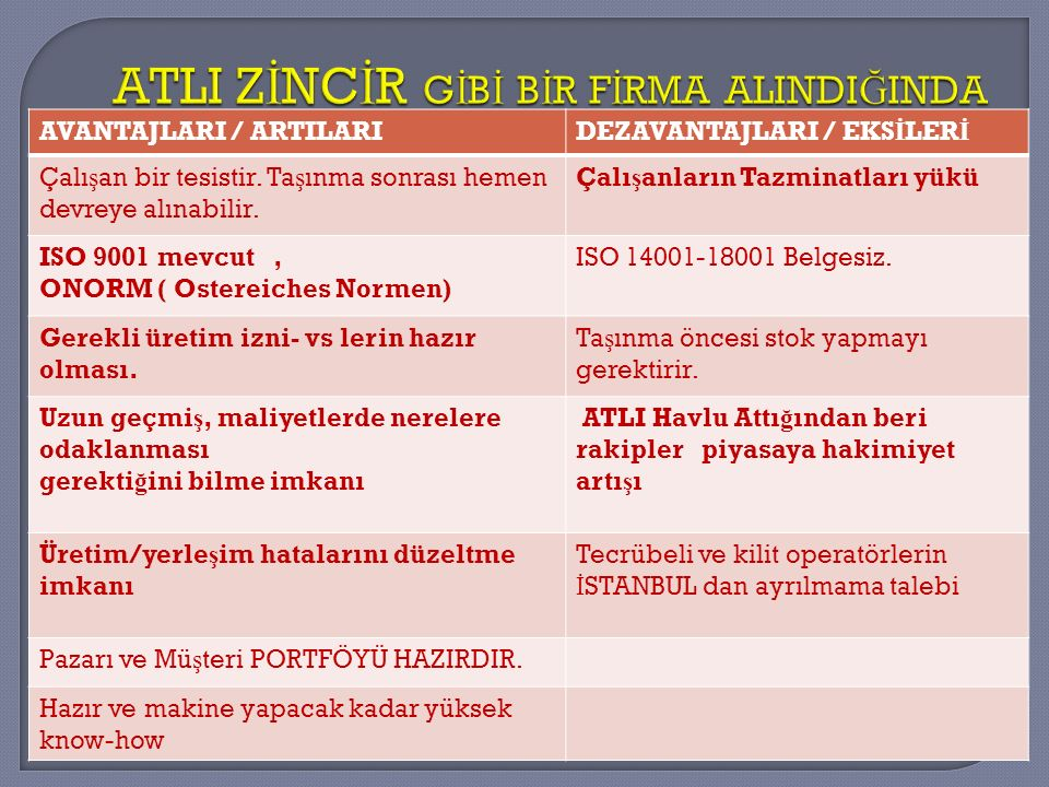 ATLI ZİNCİR GİBİ BİR FİRMA ALINDIĞINDA