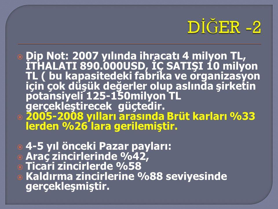 DİĞER -2