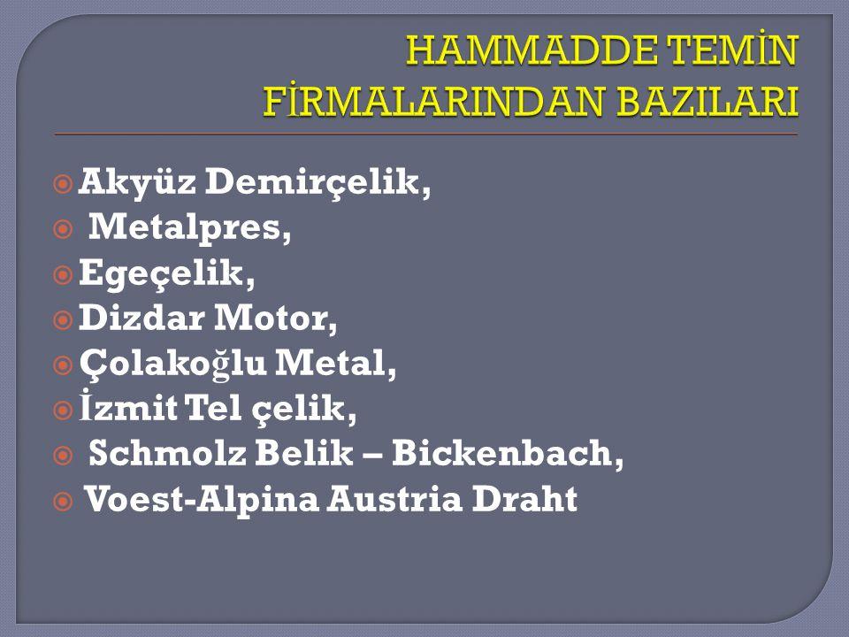 HAMMADDE TEMİN FİRMALARINDAN BAZILARI