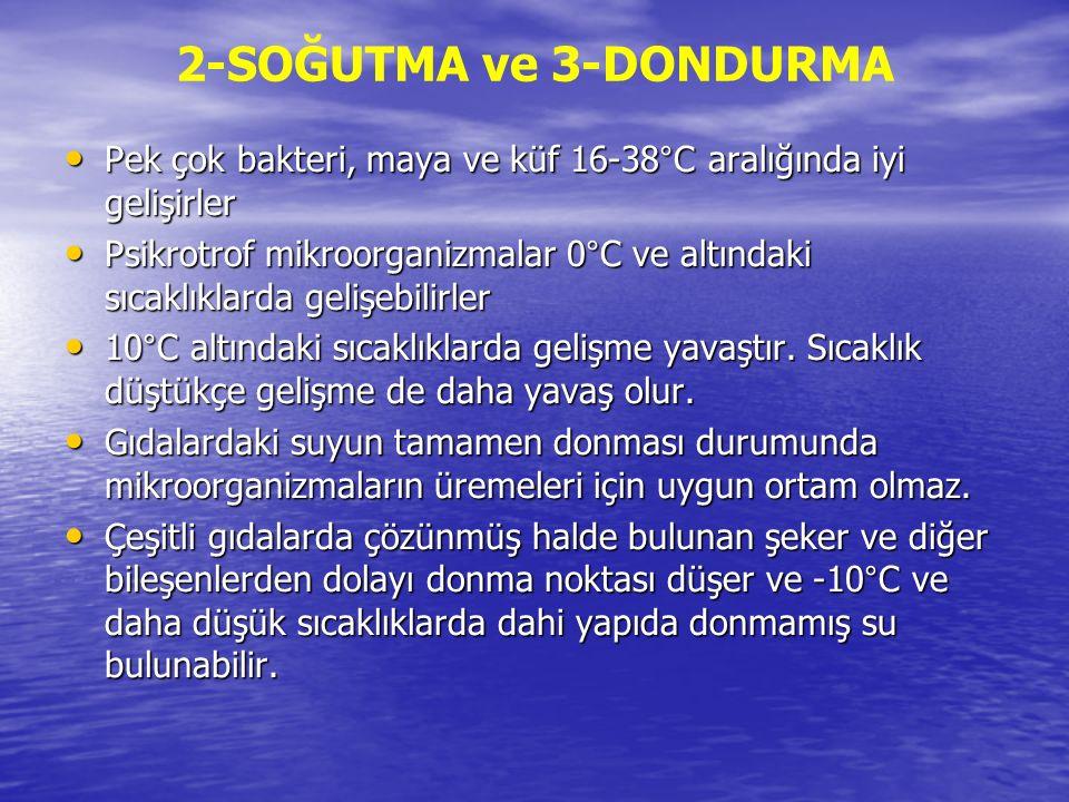 2-SOĞUTMA ve 3-DONDURMA Pek çok bakteri, maya ve küf 16-38°C aralığında iyi gelişirler.