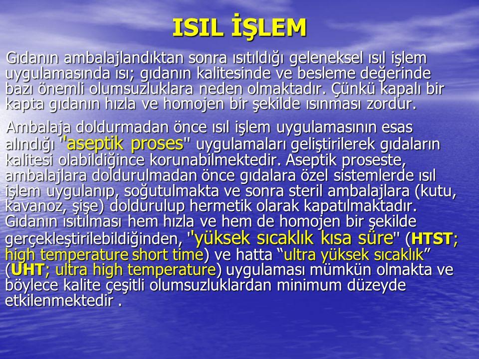ISIL İŞLEM