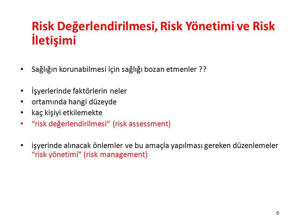 Risk Değerlendirilmesi, Risk Yönetimi ve Risk İletişimi