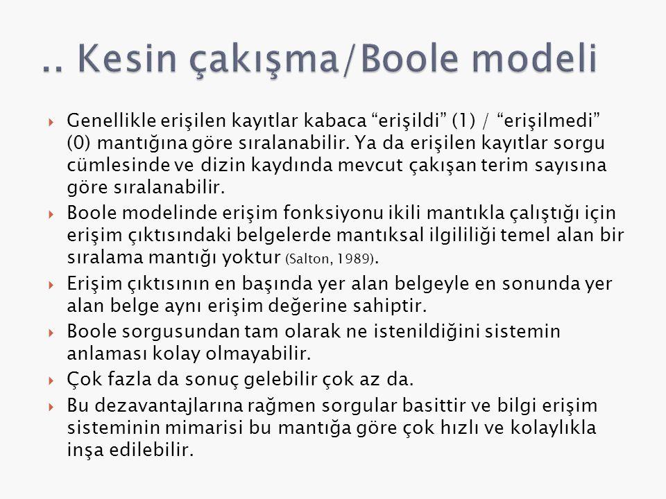 .. Kesin çakışma/Boole modeli