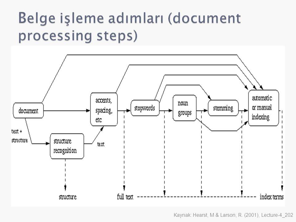 Belge işleme adımları (document processing steps)