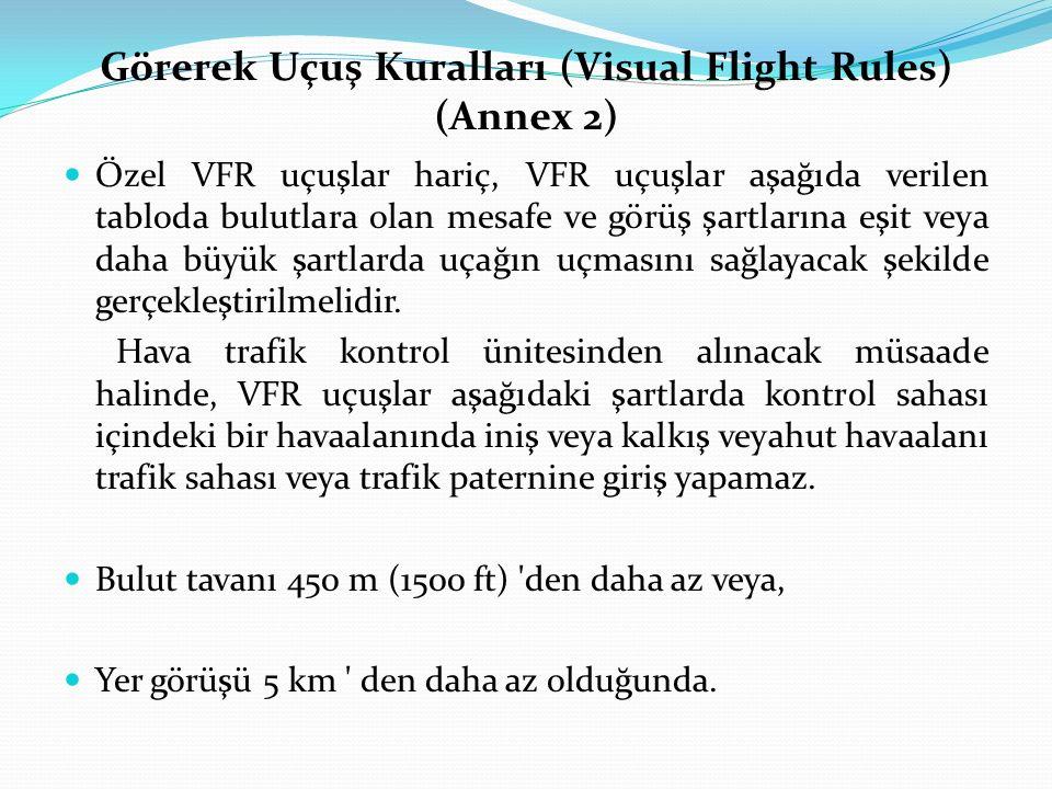 Görerek Uçuş Kuralları (Visual Flight Rules) (Annex 2)