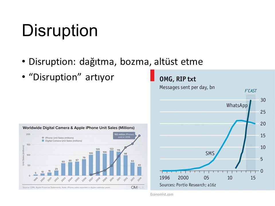 Disruption Disruption: dağıtma, bozma, altüst etme