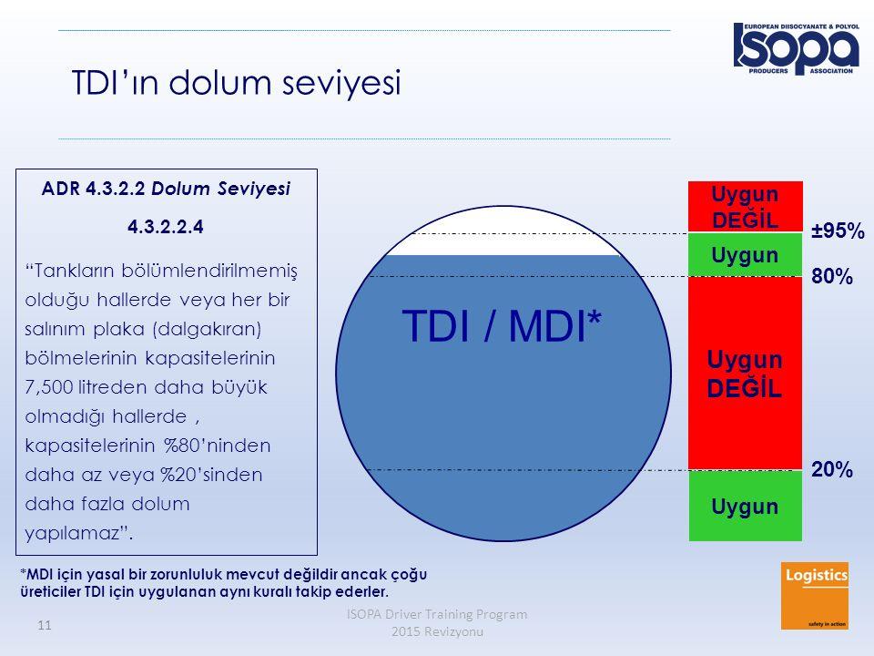 TDI / MDI* TDI'ın dolum seviyesi Uygun DEĞİL Uygun DEĞİL ±95% Uygun