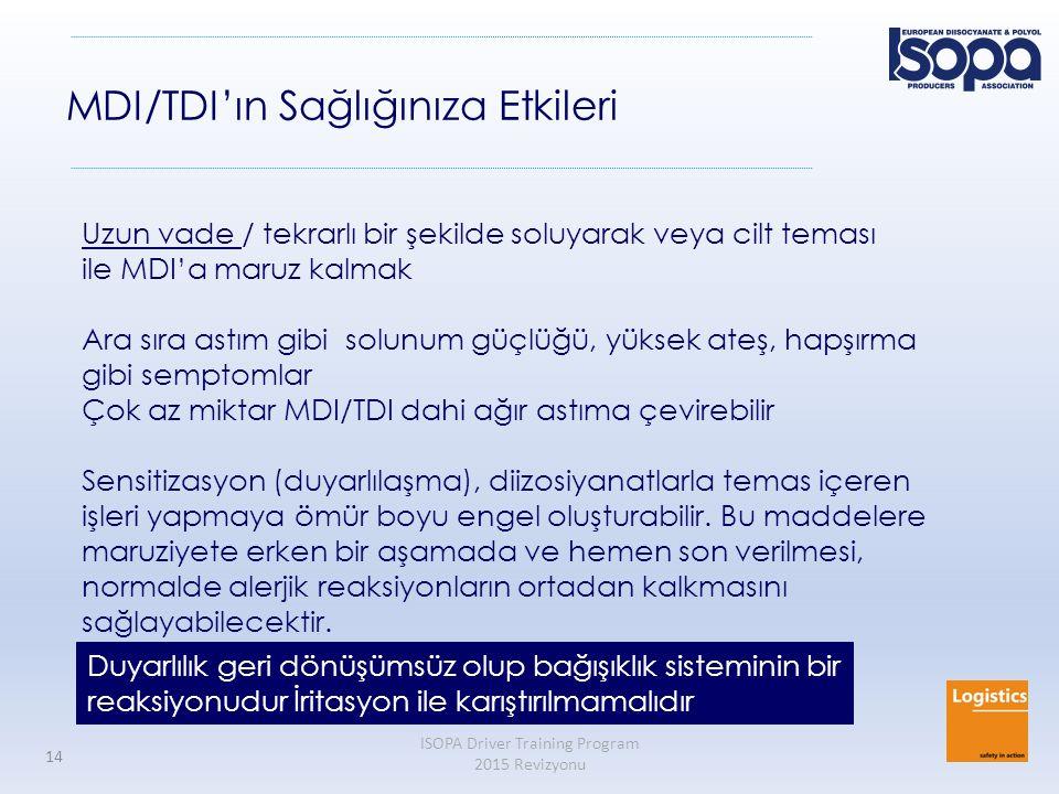 MDI/TDI'ın Sağlığınıza Etkileri