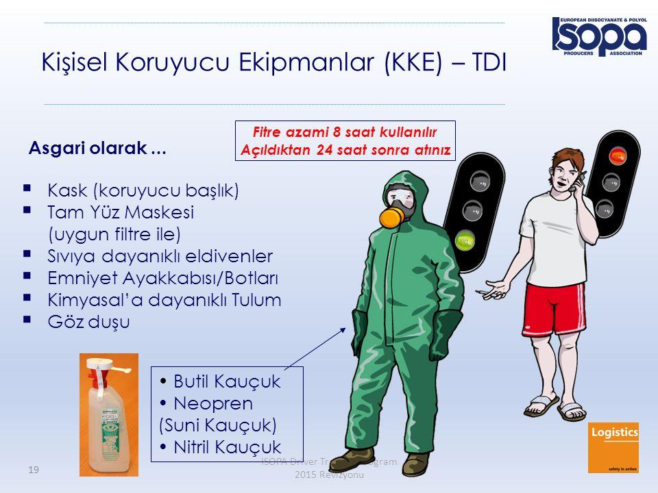 Kişisel Koruyucu Ekipmanlar (KKE) – TDI