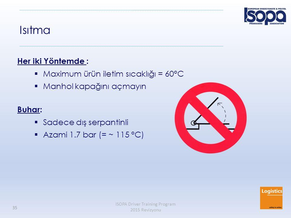 Isıtma Her iki Yöntemde : Maximum ürün iletim sıcaklığı = 60°C