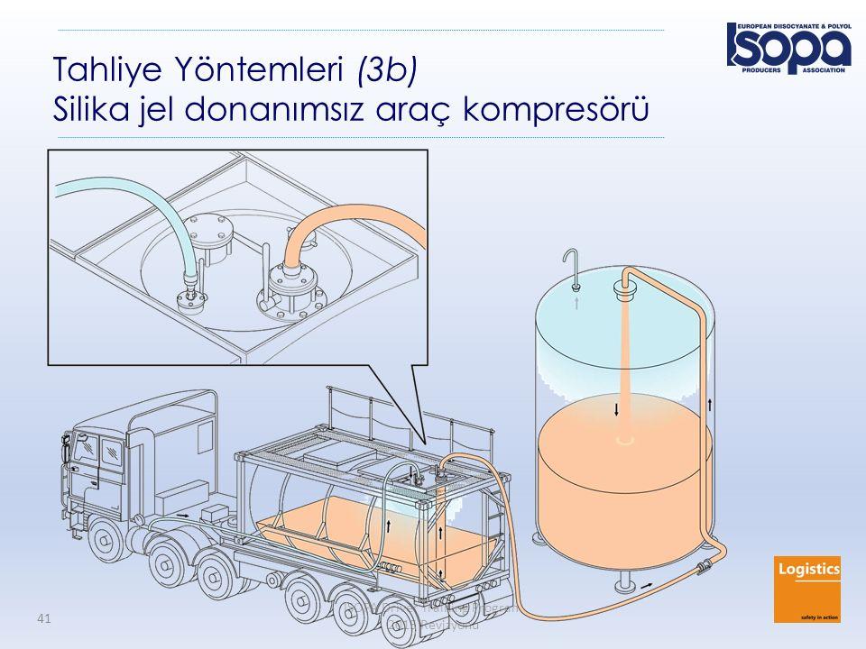 Tahliye Yöntemleri (3b) Silika jel donanımsız araç kompresörü