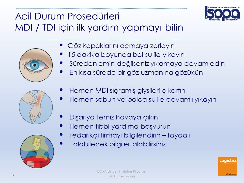 Acil Durum Prosedürleri MDI / TDI için ilk yardım yapmayı bilin