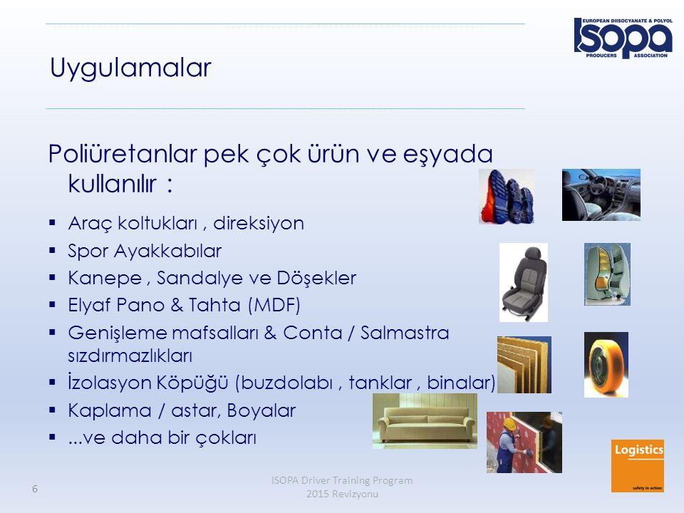 Uygulamalar Poliüretanlar pek çok ürün ve eşyada kullanılır :