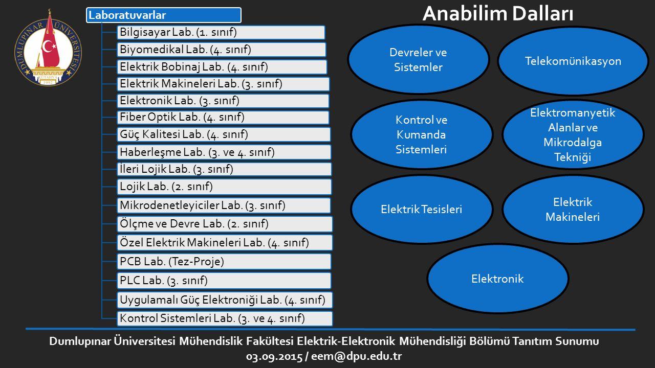 Anabilim Dalları Laboratuvarlar Bilgisayar Lab. (1. sınıf)
