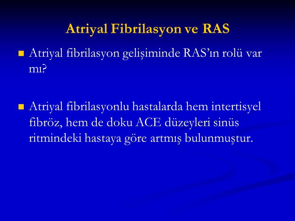 Atriyal Fibrilasyon ve RAS
