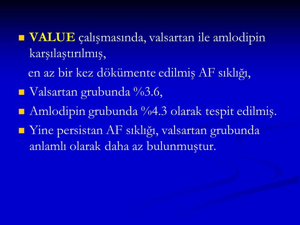 VALUE çalışmasında, valsartan ile amlodipin karşılaştırılmış,