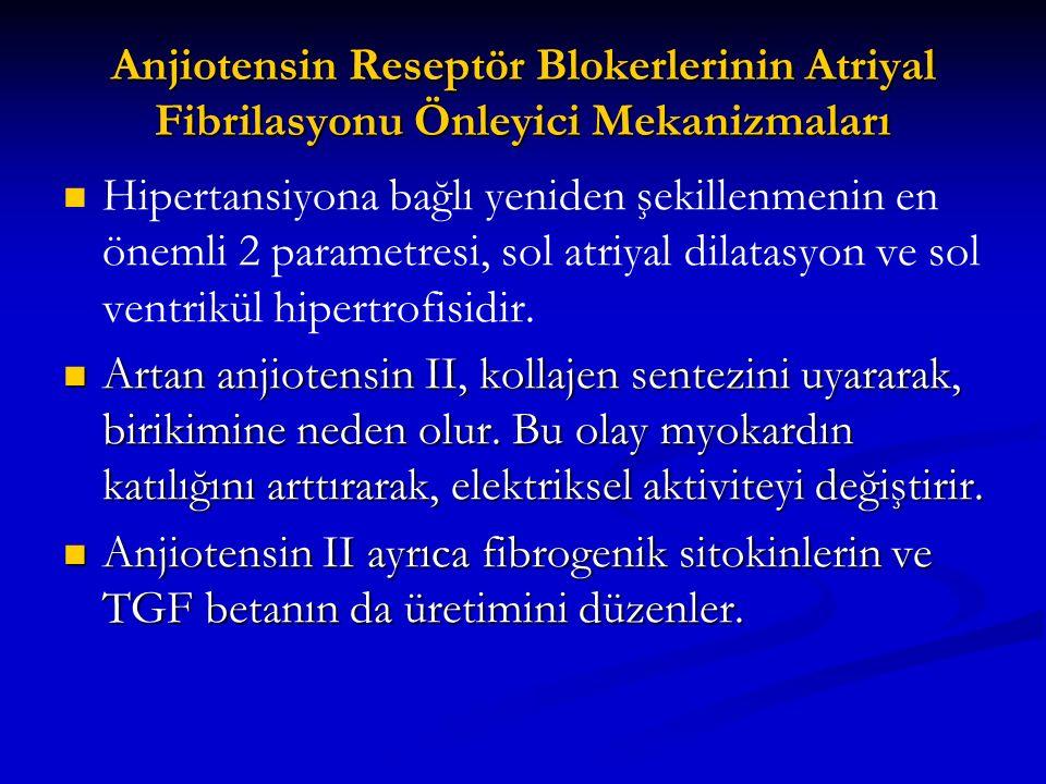 Anjiotensin Reseptör Blokerlerinin Atriyal Fibrilasyonu Önleyici Mekanizmaları
