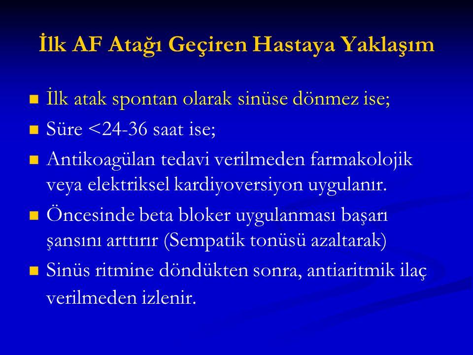 İlk AF Atağı Geçiren Hastaya Yaklaşım
