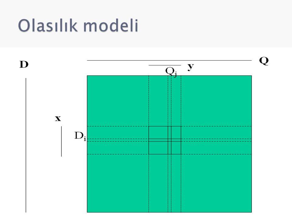 Olasılık modeli D = Sistemde var olan ve gelecekte var olacak olan tüm belgeler.