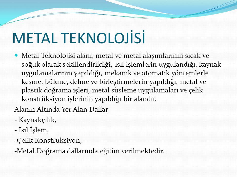 METAL TEKNOLOJİSİ