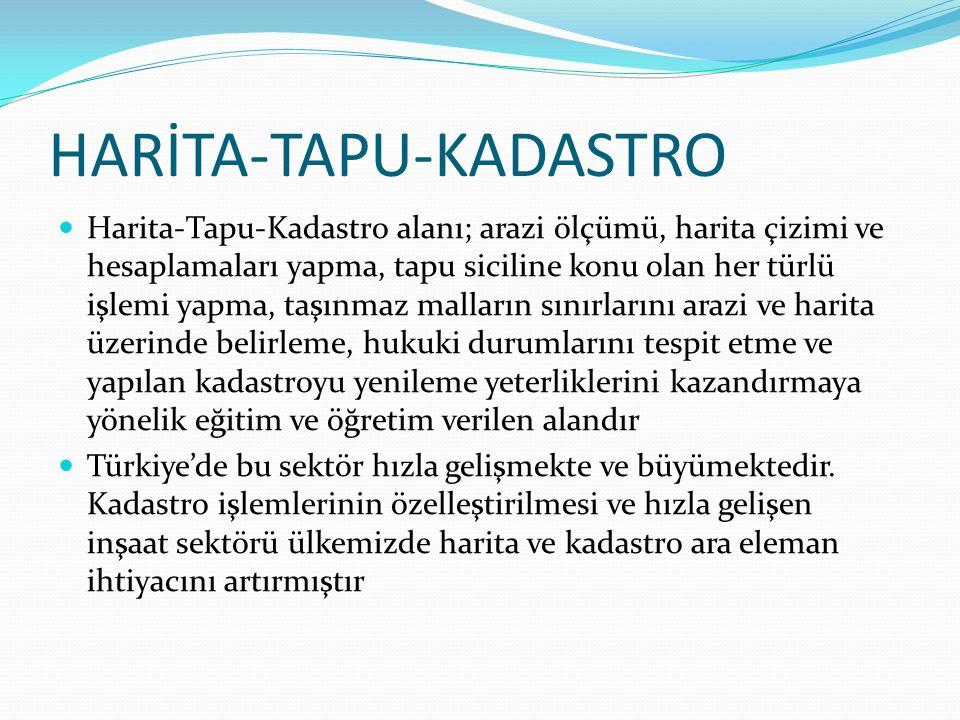 HARİTA-TAPU-KADASTRO
