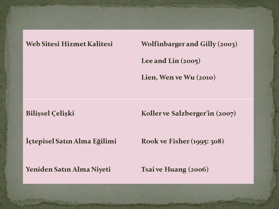 Web Sitesi Hizmet Kalitesi Wolfinbarger and Gilly (2003)