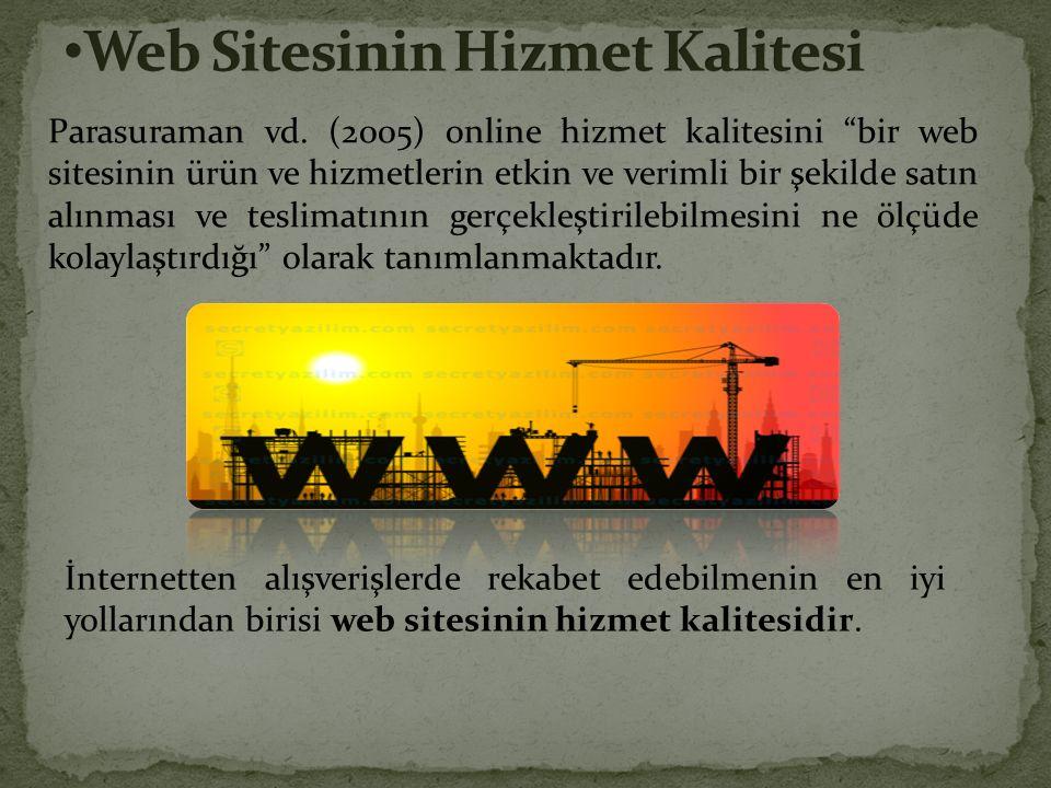 Web Sitesinin Hizmet Kalitesi