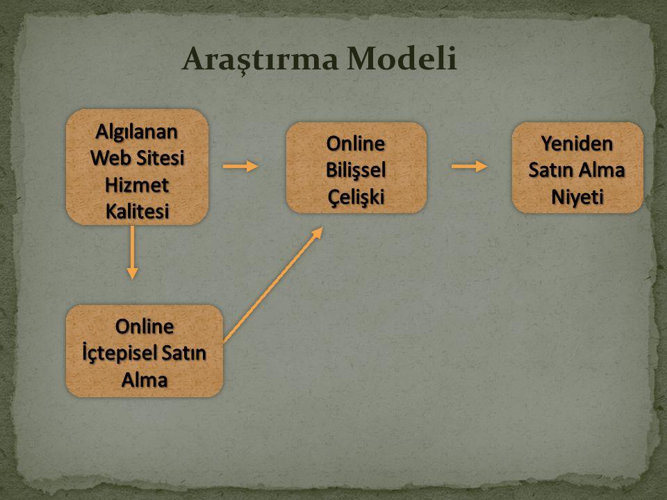 Araştırma Modeli Algılanan Web Sitesi Hizmet Kalitesi
