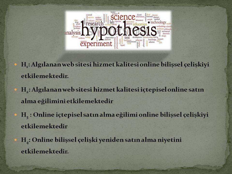 H1: Algılanan web sitesi hizmet kalitesi online bilişsel çelişkiyi etkilemektedir.