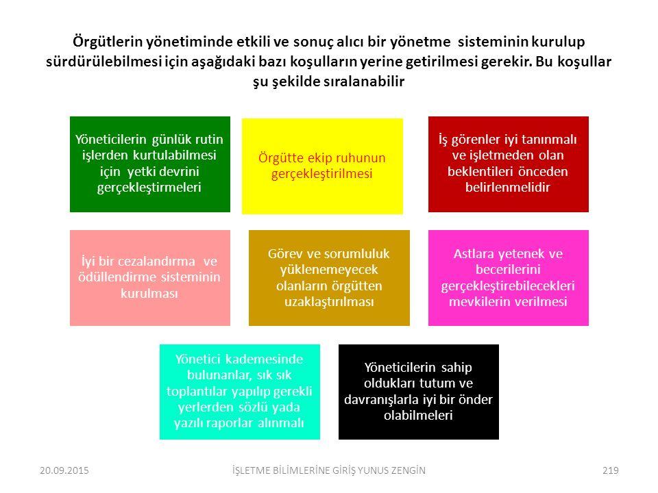 Örgütlerin yönetiminde etkili ve sonuç alıcı bir yönetme sisteminin kurulup sürdürülebilmesi için aşağıdaki bazı koşulların yerine getirilmesi gerekir. Bu koşullar şu şekilde sıralanabilir