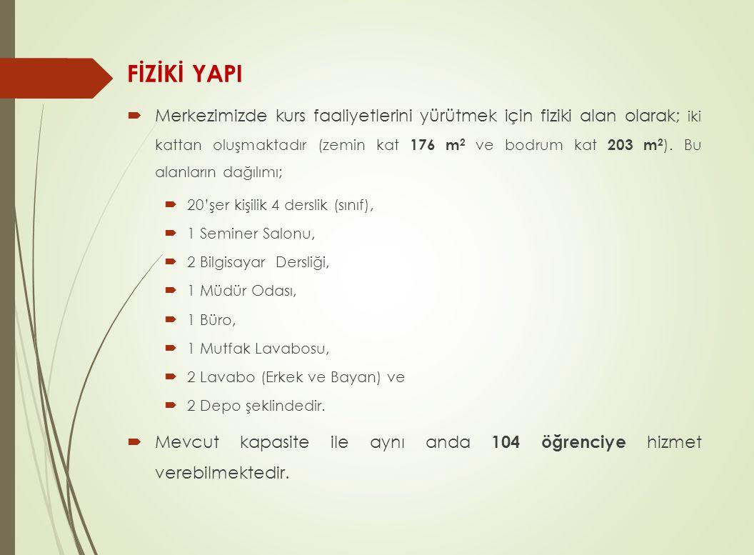 FİZİKİ YAPI