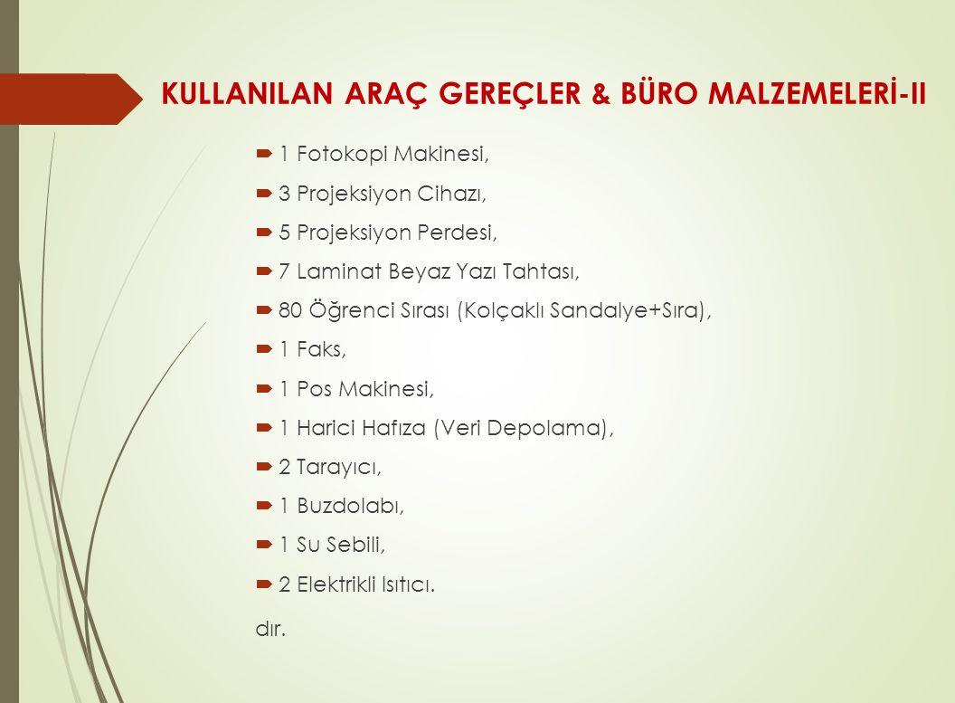 KULLANILAN ARAÇ GEREÇLER & BÜRO MALZEMELERİ-II