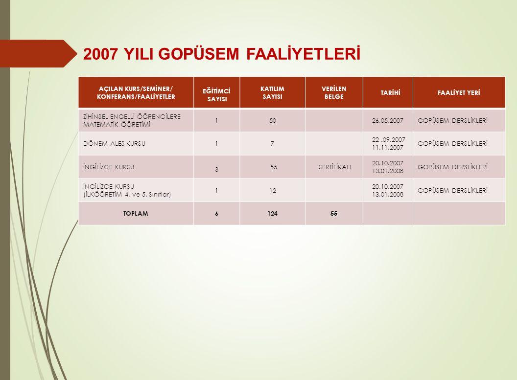 2007 YILI GOPÜSEM FAALİYETLERİ