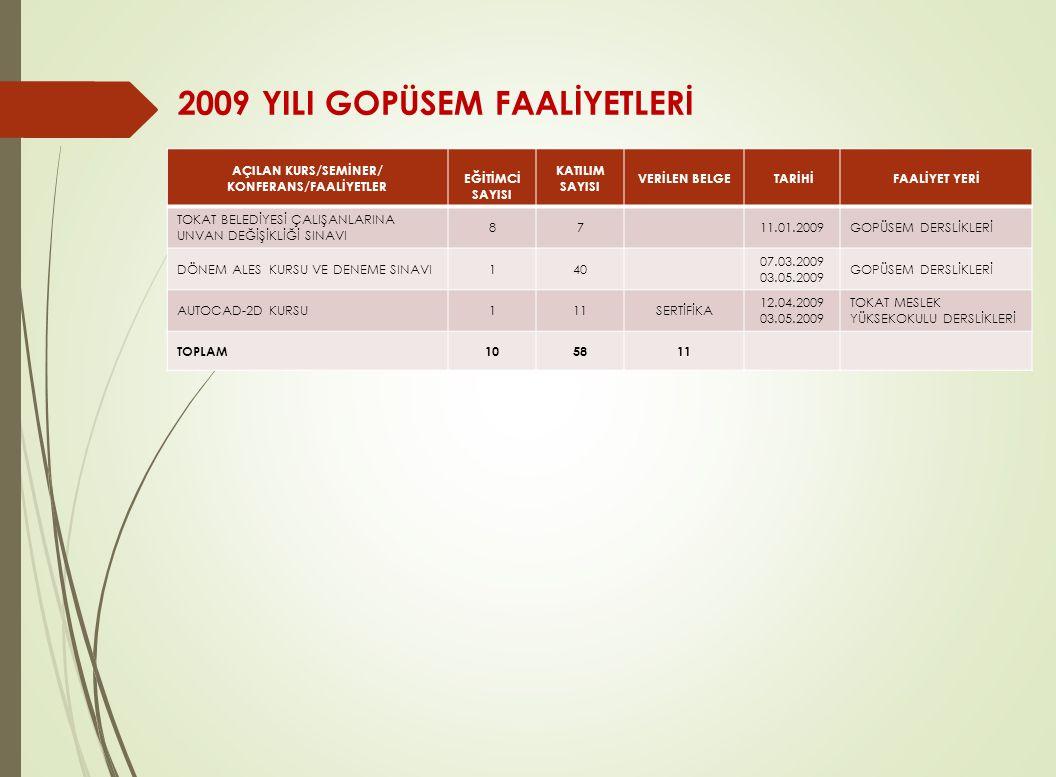 2009 YILI GOPÜSEM FAALİYETLERİ