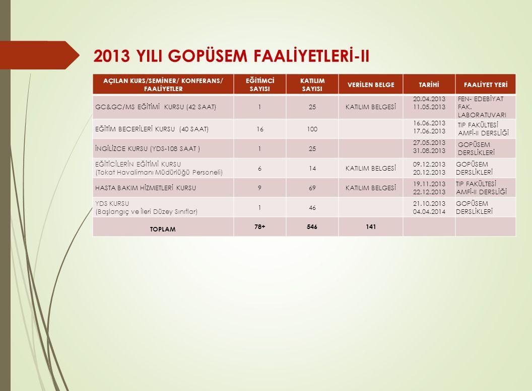 2013 YILI GOPÜSEM FAALİYETLERİ-II