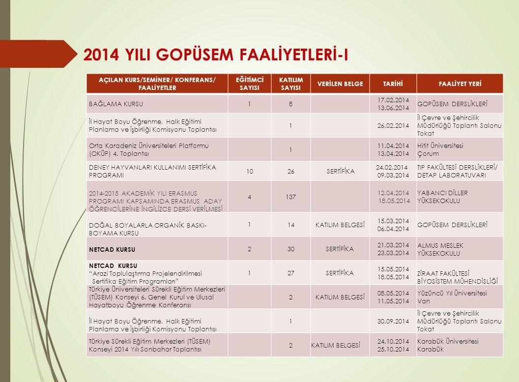 2014 YILI GOPÜSEM FAALİYETLERİ-I