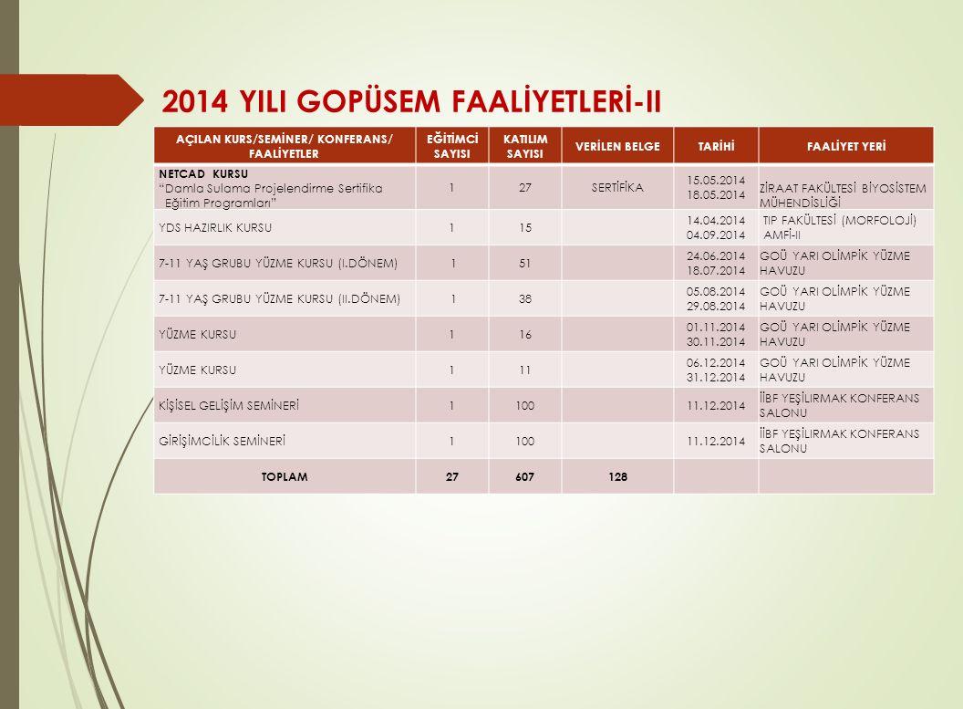 2014 YILI GOPÜSEM FAALİYETLERİ-II