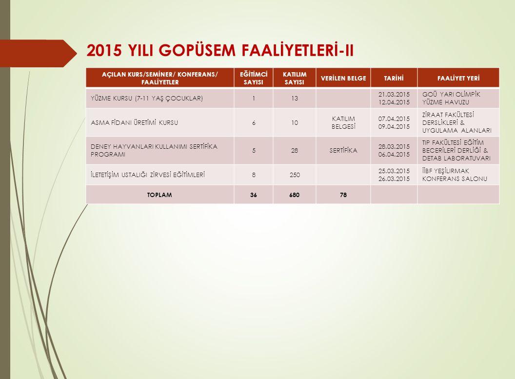 2015 YILI GOPÜSEM FAALİYETLERİ-II
