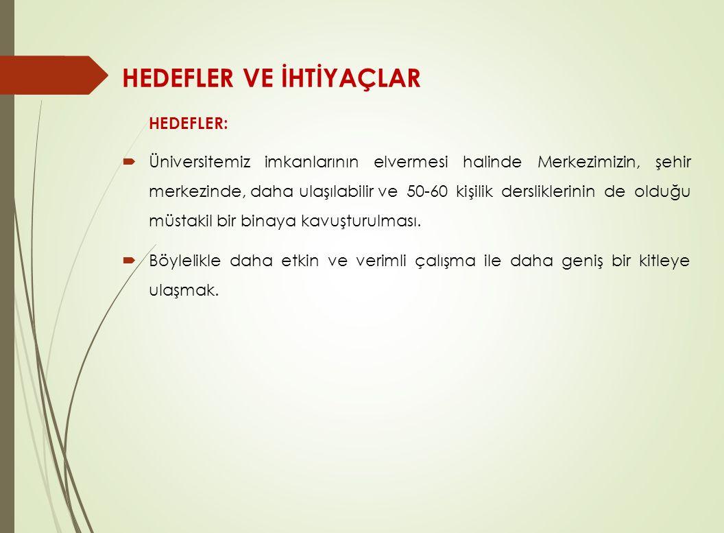 HEDEFLER VE İHTİYAÇLAR