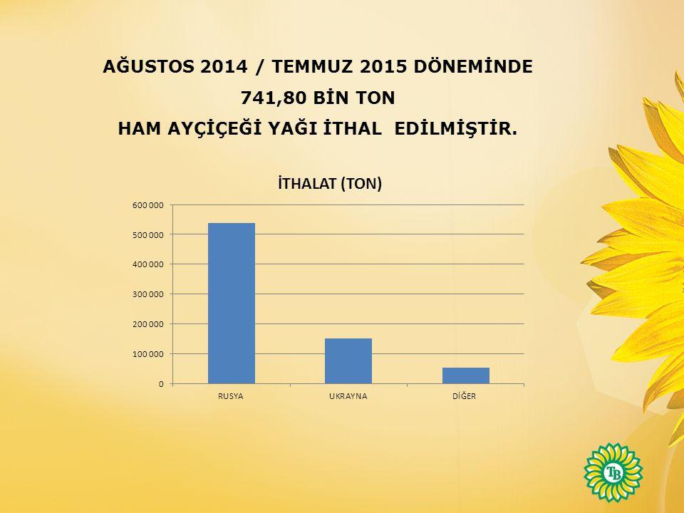 AĞUSTOS 2014 / TEMMUZ 2015 DÖNEMİNDE 741,80 BİN TON