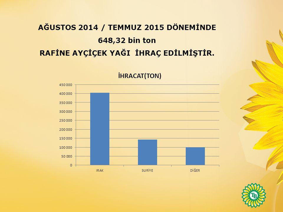 AĞUSTOS 2014 / TEMMUZ 2015 DÖNEMİNDE 648,32 bin ton
