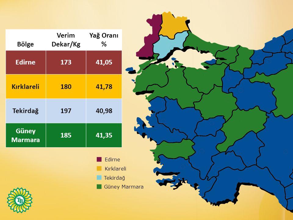 Bölge Verim Dekar/Kg Yağ Oranı % Edirne 173 41,05 Kırklareli 180 41,78
